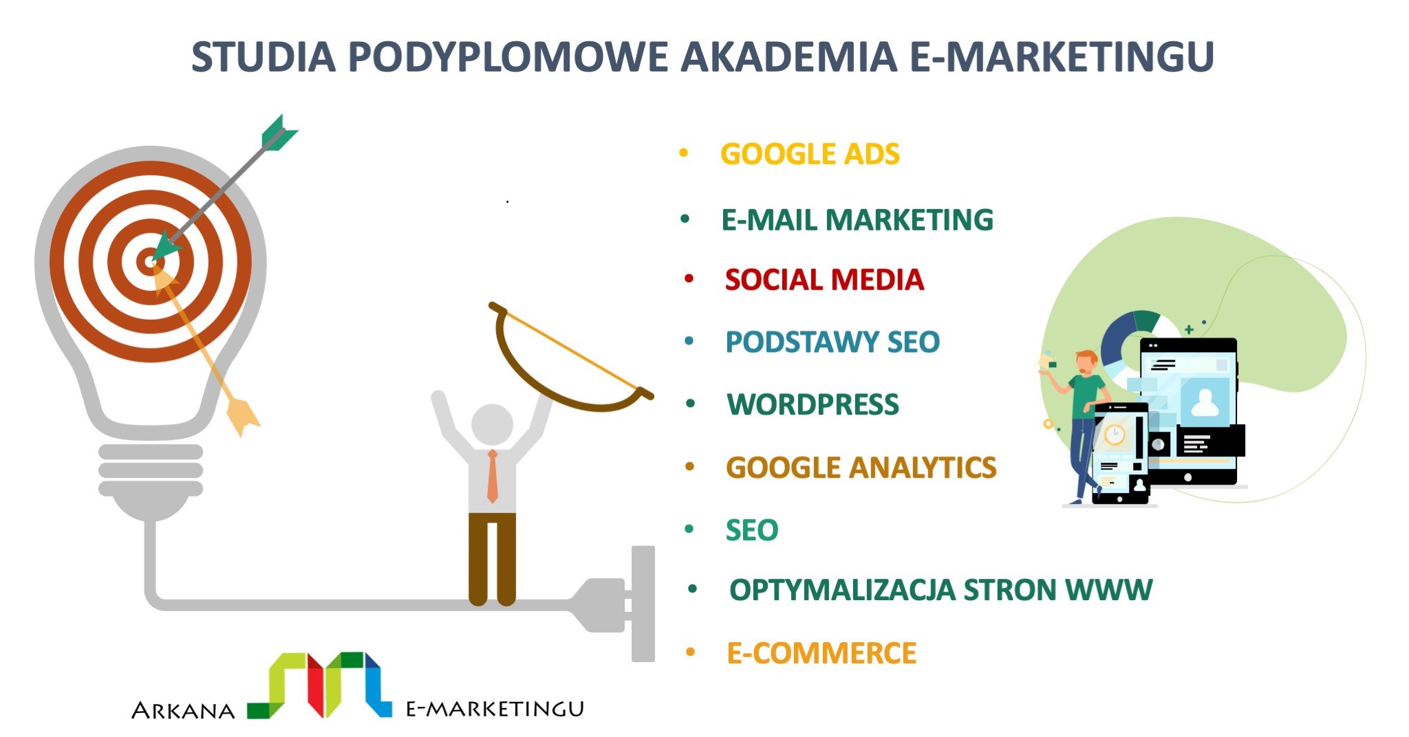 Akademia E-Marketingu